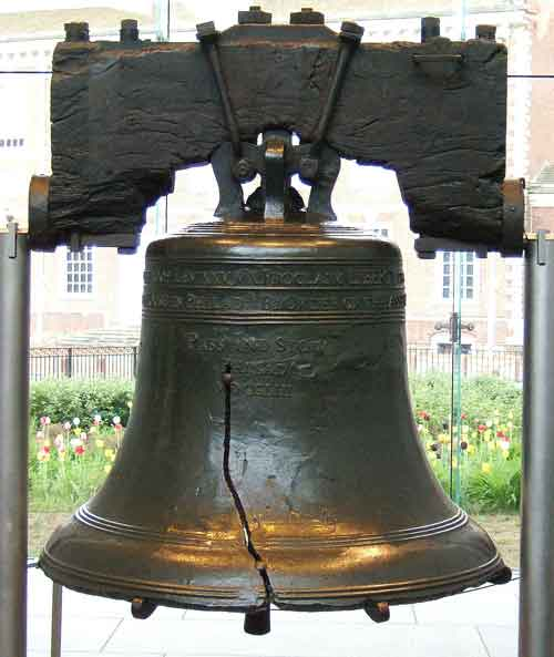 The Cracked Liberty Bell
